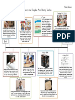 literacy identity timeline