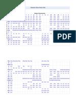 180301506-Mandarin-Chinese-Pinyin-Table-pdf.pdf
