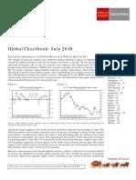 JUL 15 Wells Fargo Global Chartbook_July 2010