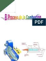 PROCESO DE COMBUSTION EN CALDERAS