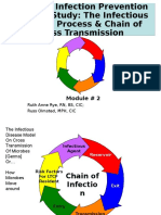Module 2 Chain of Trans