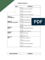 Senarai Modul Pentaksiran Dan Kompetensi