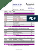 PBX Cijenik 06-16 - SIP Telefoni