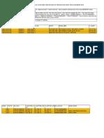 Emk Lampiran a - Status Keberadaan Mbk Penerima Emk 2017