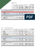 District 1st Half Dues (2015-2016)