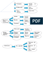 Metodo Empírico Analítico