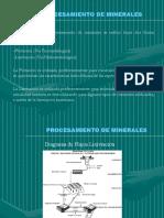 PROCESAMIENTO_DE_MINERALES_PROCESAMIENTO.pdf