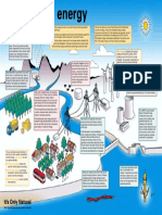 324023529-Renewable-Energy-Poster.pdf