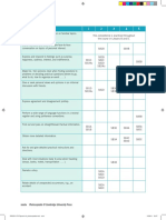 Four Corners Level 3 B1 CEFR Reference Chart