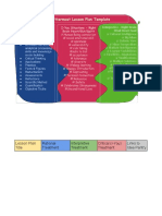 uttermost lesson plan template - collaborative knowledge constructing 2016