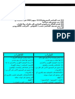 الدرس الاول علوم- 1ع - ترم2 - باب 1.doc