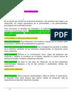 Psicología de La Publicidad TEMA 1 Psicología, Marketing y Publicidad (1)