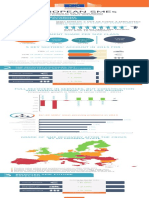 Infographics for the Annual Report