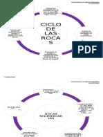 Conceptos Basicos - Fundamentos tecnicos petroleo
