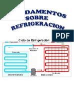 17- Fundamentos Sobre Refrigeracion