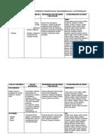 Como_evaluar_contenidos_conceptuales_procedimentales_y_actitudinales.pdf