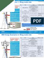 Microwave Swap.pptx