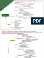 CFA Mind Maps Level 1