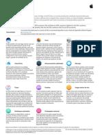 MacOS Sierra - First look.pdf