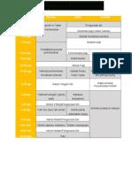 Jadual Program