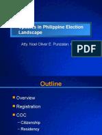 Survey of Philippine Election Law Jurisprudence (2016)