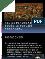 Red de Personajes Según La Función Narrativa en el cine contemporáneo