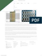 What's HDI Circuit Board_ - News - Heros Electronics