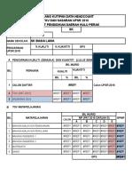 Program Memperkasakan Headcount SKTS 2017 - 6P - Editable