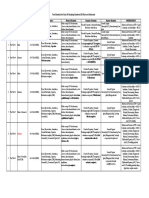 Aits Schedule 2016 17 XII Jee for Kota Dlp Students