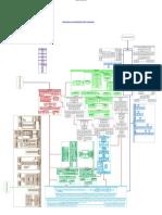 Diagrama de Relaciones Hospital.