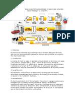 La transformación de granos en biocombustibles  es la principal actividad desarrollada por la compañía.doc