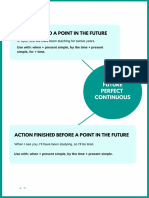 Future Perfect Continuous Infographic