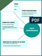 past-continuous-infographic.pdf