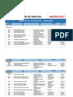 Comissionados de  Aracaju nomeados por Edvaldo de Janeiro a Março