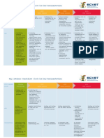 Checklist With Key Actions - Building Partnerships_Nov2013