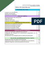 Manual Iadc