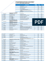 Lista Celor 100 Cele Mai Bine Plătite Locuri de Muncă Vacante Înregistrate