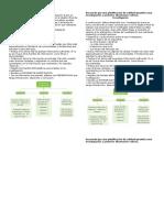 Investigación PASOS.docx