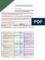 Blood Type Dietb.pdf