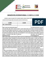 comparacin de loe.pdf
