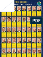 Anglesey Councillors 20102011