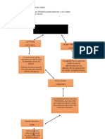 MIV-U1- Actividad 1. Los Filósofos Posmodernos y Sus Ideas