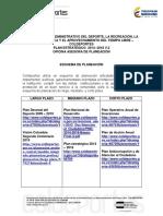 Plan Estrategico 2014 2018 Coldeportes v 2 Publicado