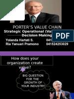 Value Chain Porter