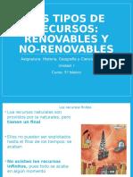 PPT_Recursos renovables y no renovables.pptx
