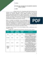 Reporte de Monitoreo de Calidad de Efluentes Crudos