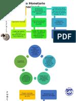 Diapositivas de Finanzas