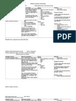 Planificacion Experiencias Permanentes RTF