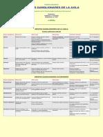 linfaticos-axila.pdf