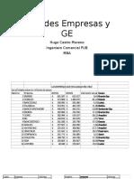 Grandes Empresas y GE 2016.pptx